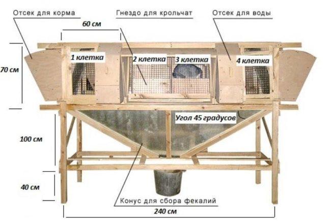 Пример построения мини фермы